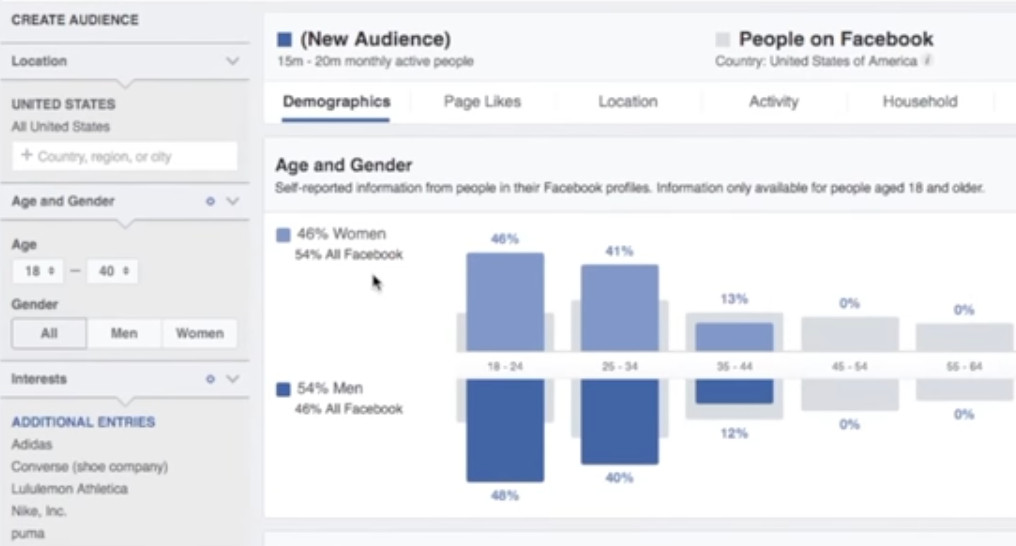 Demographics on Facebook Audience Insights