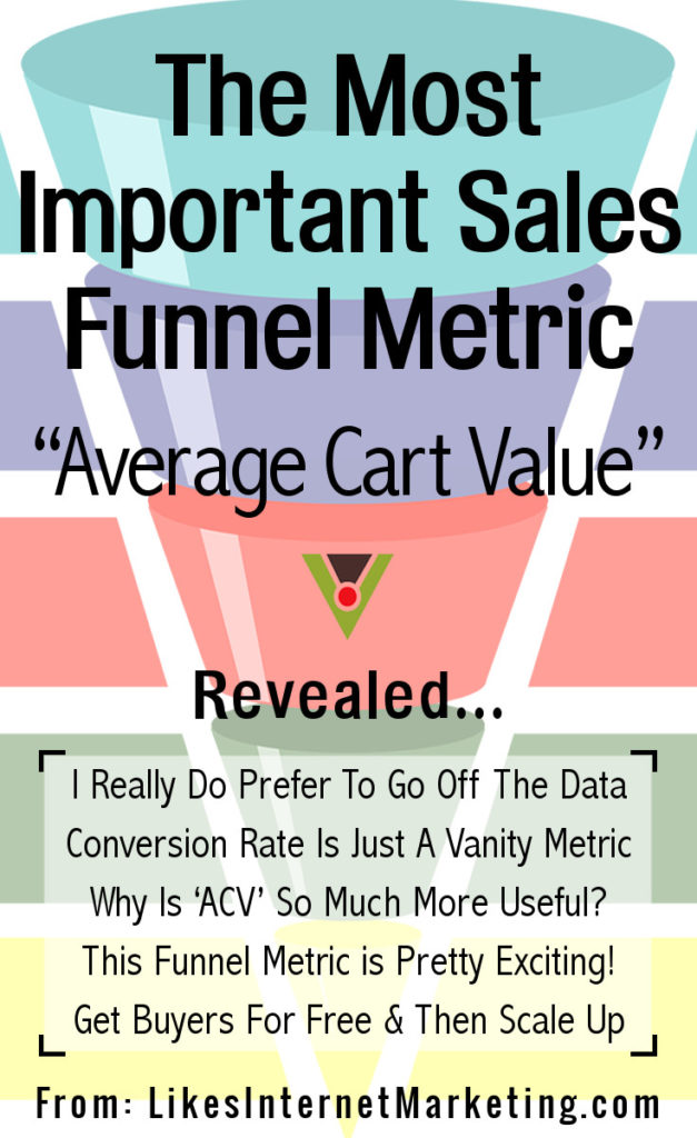 The Average Cart Value Sales Funnel Metric