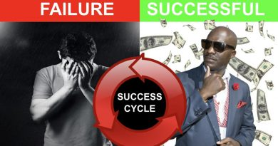 HOW TO BECOME SUCCESSFUL AT ANYTHING (TONY ROBBINS SUCCESS CYCLE)