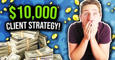 How To Land $10,000 Per Month SMMA Clients - REAL STRATEGY High Ticket Social Media Marketing Agency