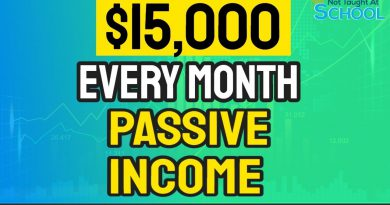 Passive Income: How I Earn $15,000 Monthly In Passive Income