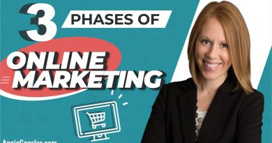 3 Phases of Online Marketing (And How to Choose the Right Phase for Your Business)