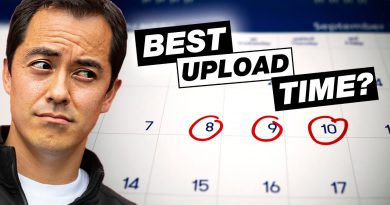 Best YouTube Upload Schedule: How Many Videos Should You Upload Per Week?