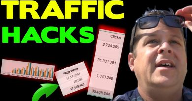 Get Traffic To Your Website - Fastest Keyword Hacks!