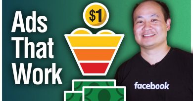 How to Create Successful Facebook Video Ads: A 3-Step Formula