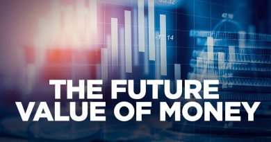 The Future Value of Money - Cardone Zone