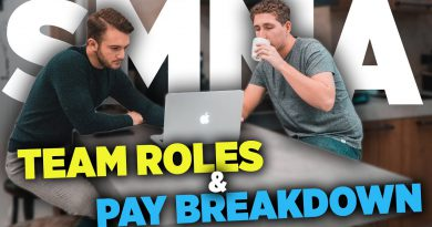 Who's In My Agency Team? Roles & Pay Breakdown (Behind The Scenes)