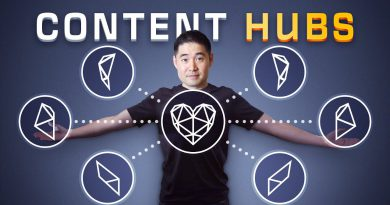 Content Hubs: Where SEO and Content Marketing Meet