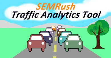 SEMRush Traffic Analytics Tool, Website Traffic Analytics