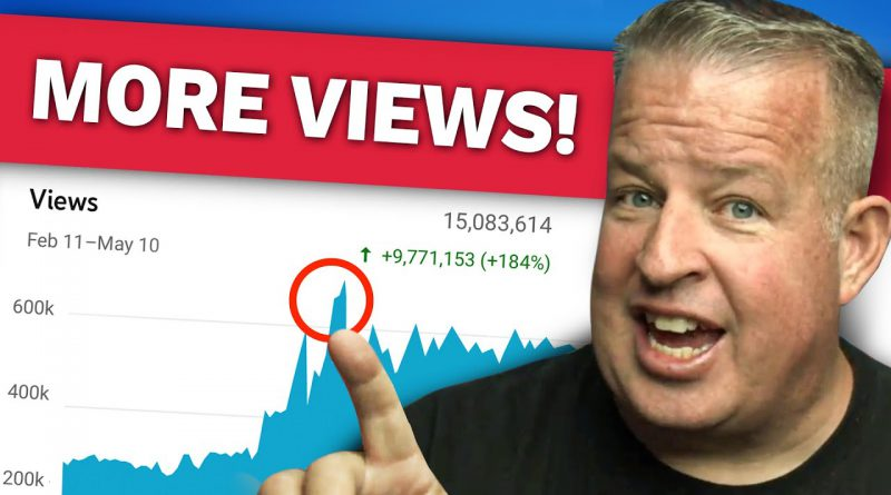 Get More Views & Grow on YouTube in 30 Days!