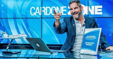 GOALS, TARGETS, and OBLIGATIONS - Cardone Zone with Grant Cardone