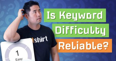 How Reliable are Keyword Difficulty scores?