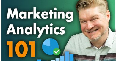 How to Get Started With Marketing Analytics: A 5-Step Framework