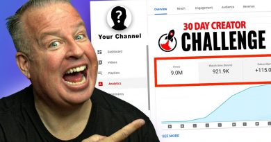 30 Day Creator Challenge Coaching Call