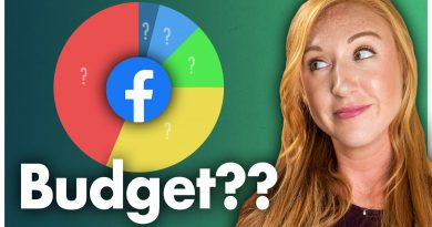 How Much Should You Spend on Facebook Ads? Budgeting Steps