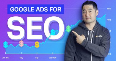 How to use Google Ads to Improve SEO