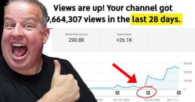 Grow Your YouTube Channel in 2021 & Get More Views