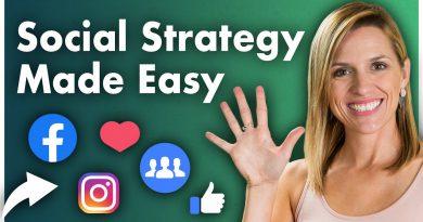 Social Media Marketing Strategy in 5 Steps