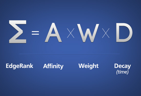 Facebook Edgerank Changes And The Facebook News Feed Algorithm