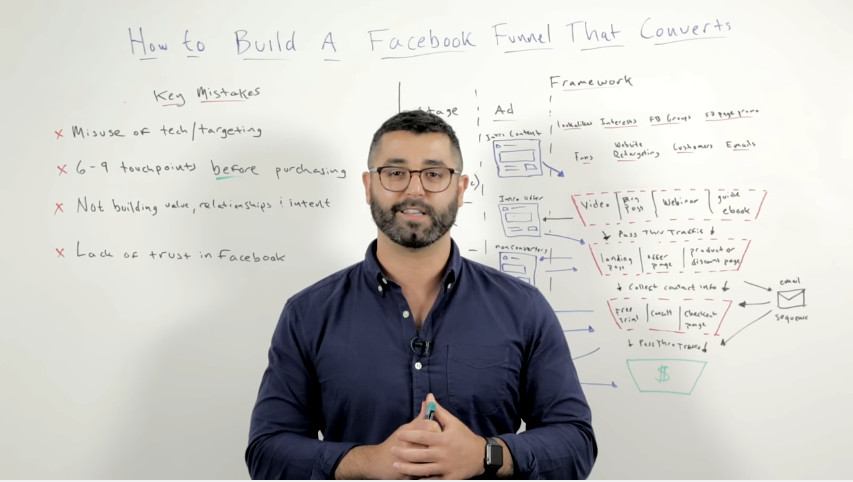 How To Build A Facebook Ads Funnel That Converts